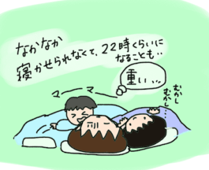 寝つきが悪く、       22時くらいまでかかることも…