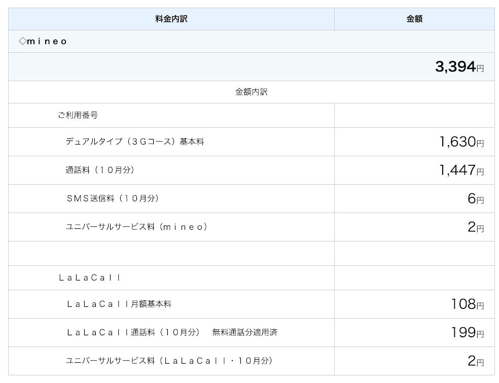 10月の携帯料金明細
