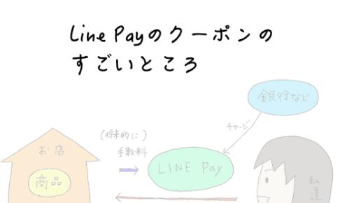 【アイスが40円?】Line Payのクーポンのすごいところ【仕入れにも】