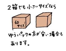 2箱で小さい60サイズとかの場合は  ゆうパックの方が安くなる場合もありますが…
