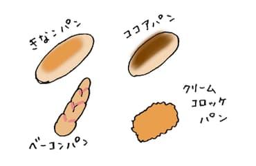 きな粉パン ココアパン  夫はコロッケパン