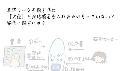 在宅ワークを探す時に「大阪」とか地域名を入れるのはもったいない?安全に探すには?