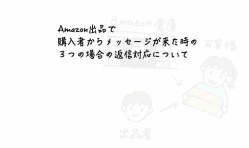 Amazon出品で購入者からメッセージが来る3つの場合の返信対応について